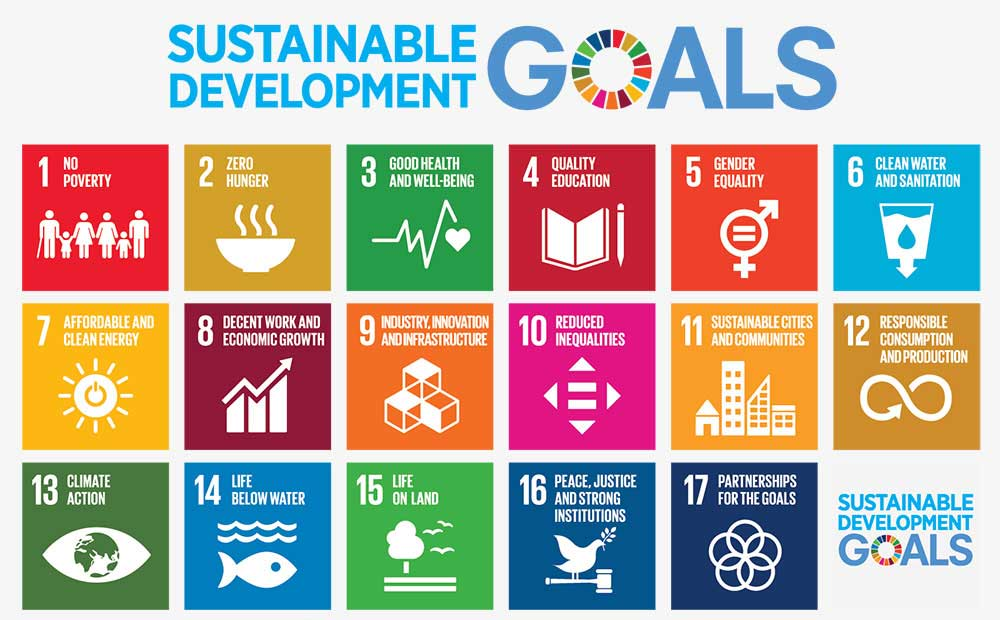 sustainable-dev-sdg2