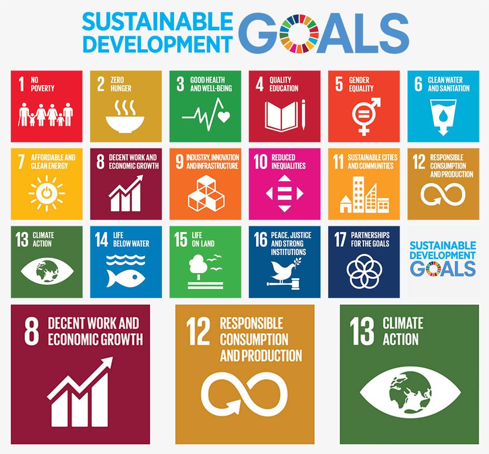 sustainable-dev