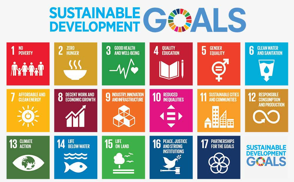sustainable-dev-sdg2